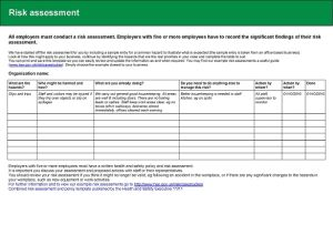 Risk Assessment - Signed & Dated