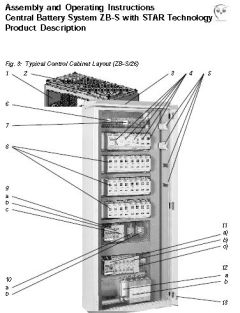 Diagram Of Central Battery System For Emergency Lighting
