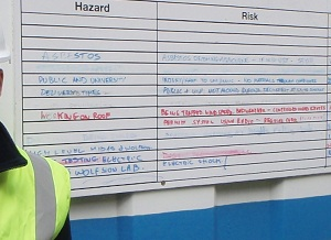 Risk Assesment Noticeboard